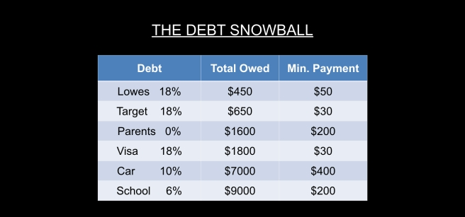 blog debt snowball.001