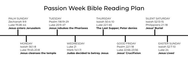 Blog bible reading.001
